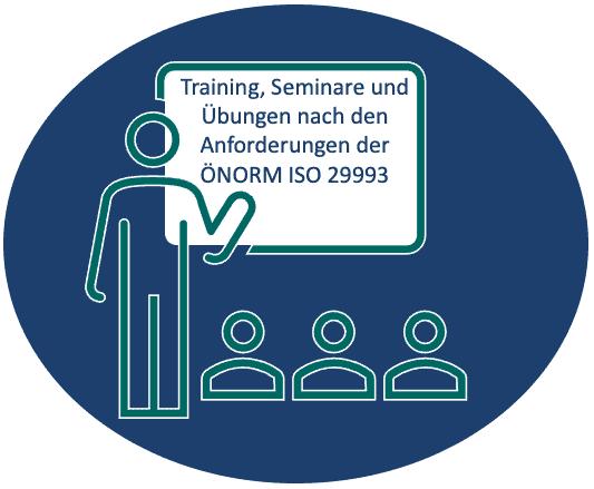 ISO29993_Grafik